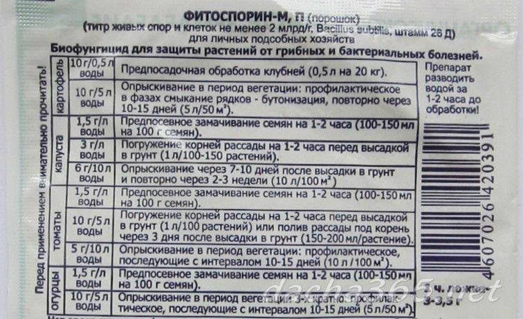 фитоспорин1