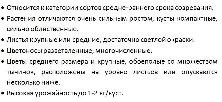 Подробное описание сорта клубники дукат